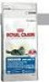 Royal Canin Indoor Long&Hair Cat, 2 кг